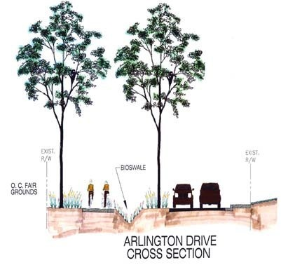 Arlington Drive project-cross section